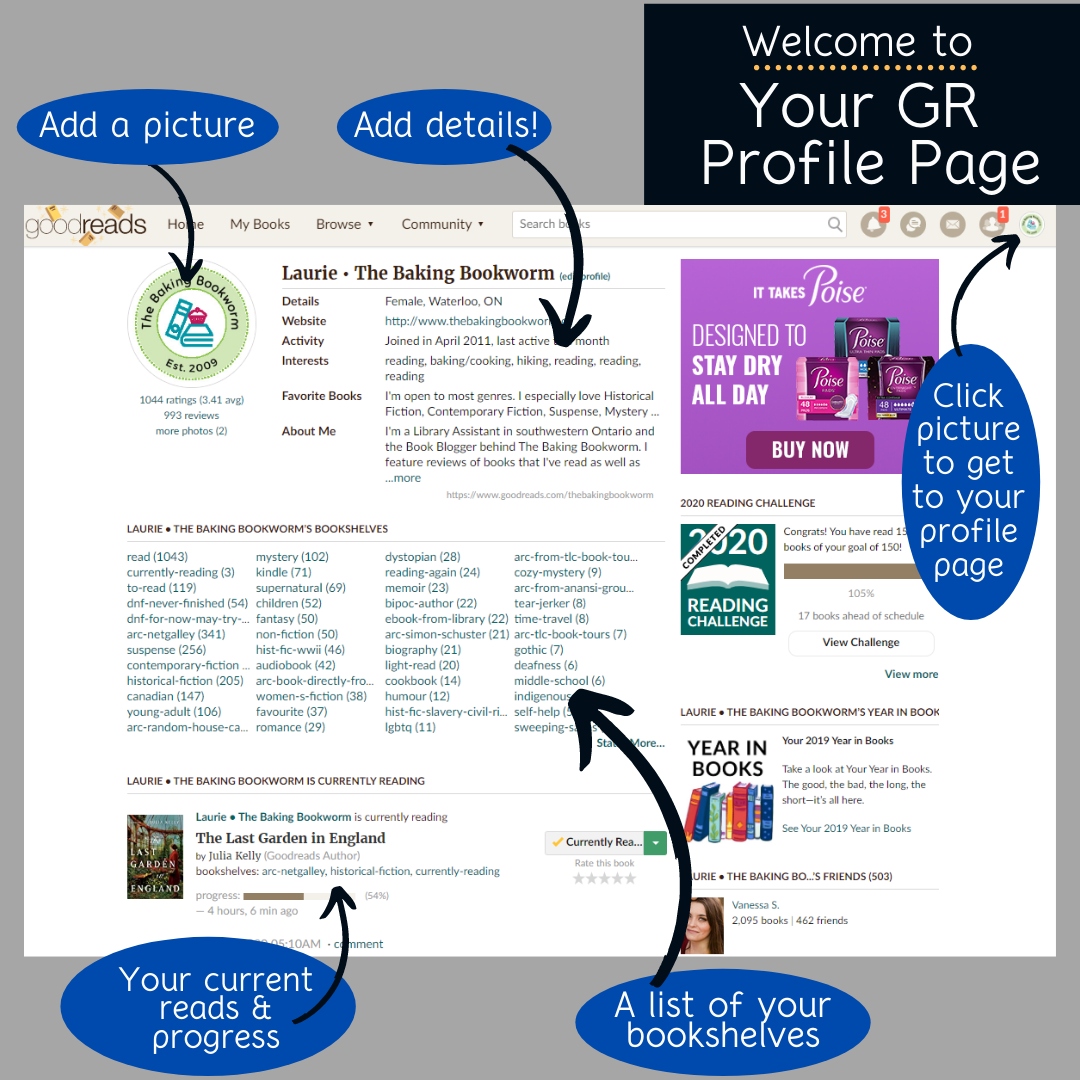 Your GR Profile Page